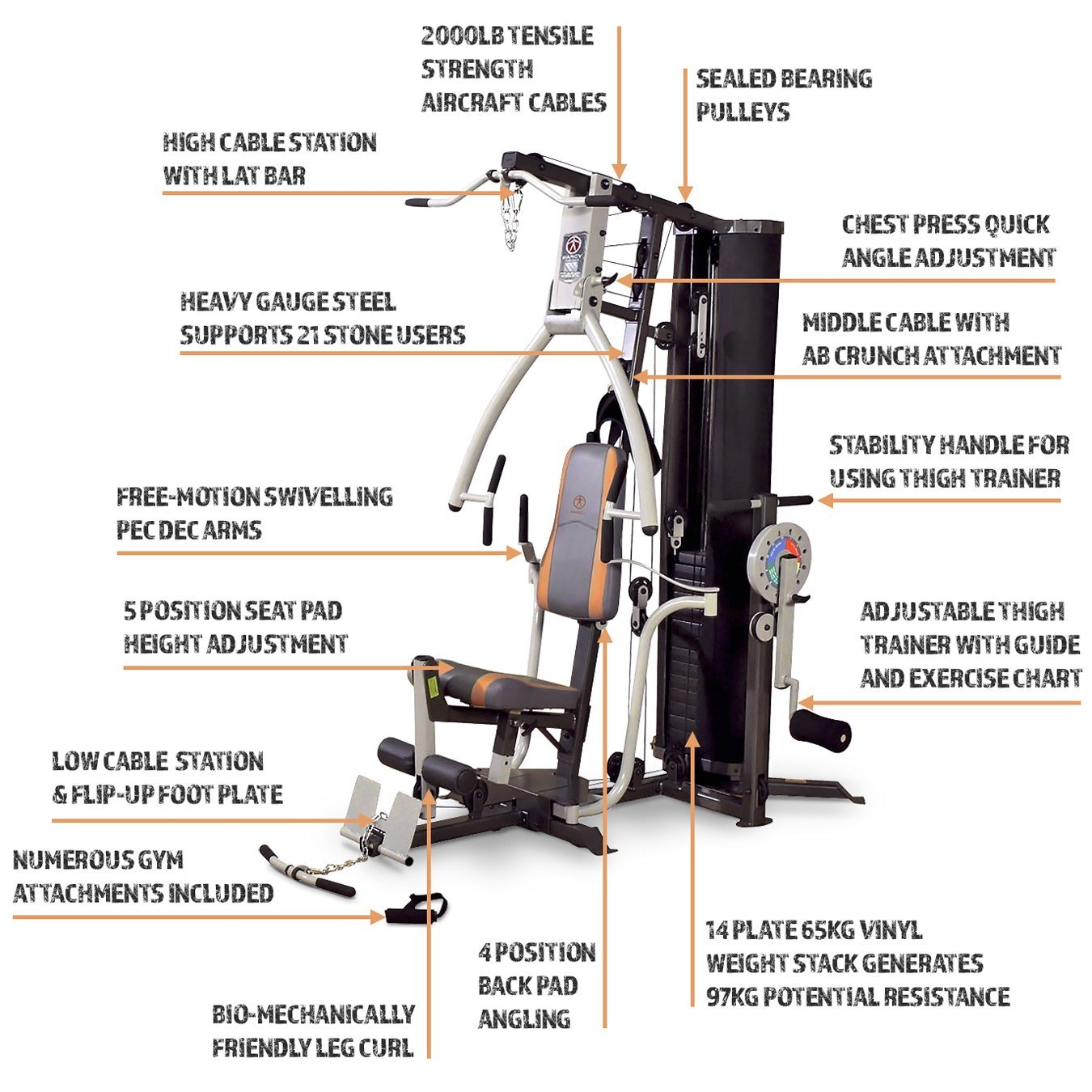 Marcy MP3500 Platinum Home Multi Gym Details